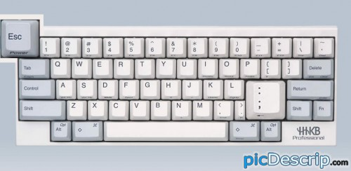 picDescrip.com - Technology - Ideal VIM Keyboard